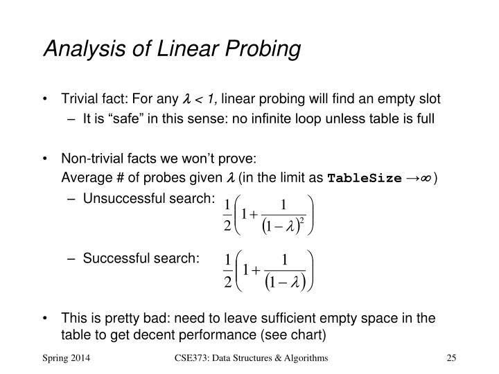 Analysis of Linear Probing