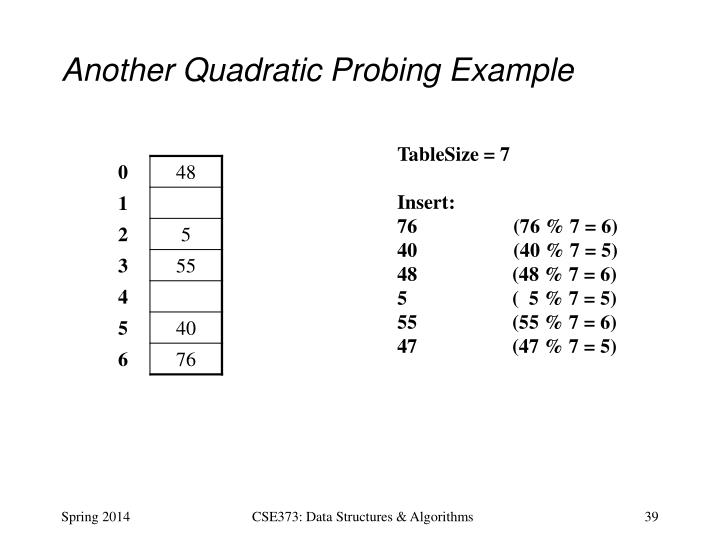 Another Quadratic Probing Example