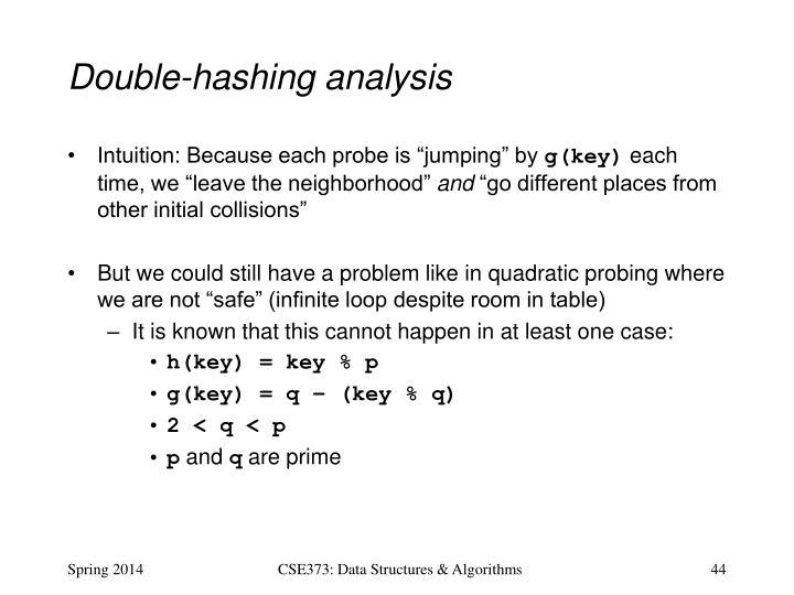 Double-hashing analysis