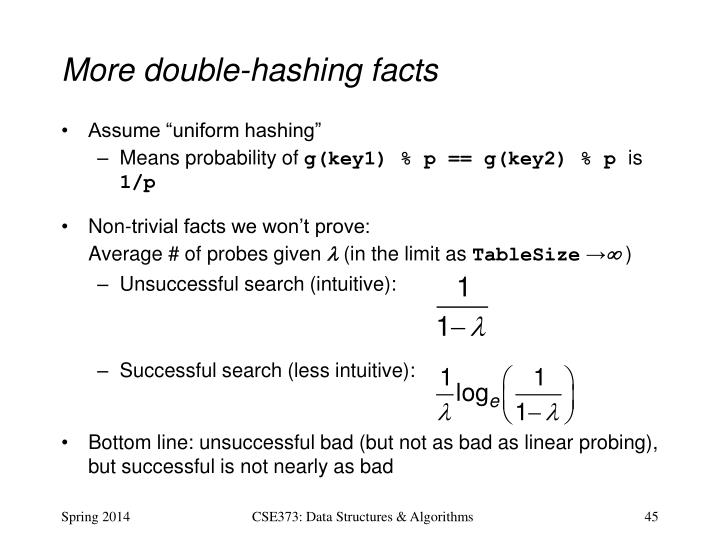 More double-hashing facts