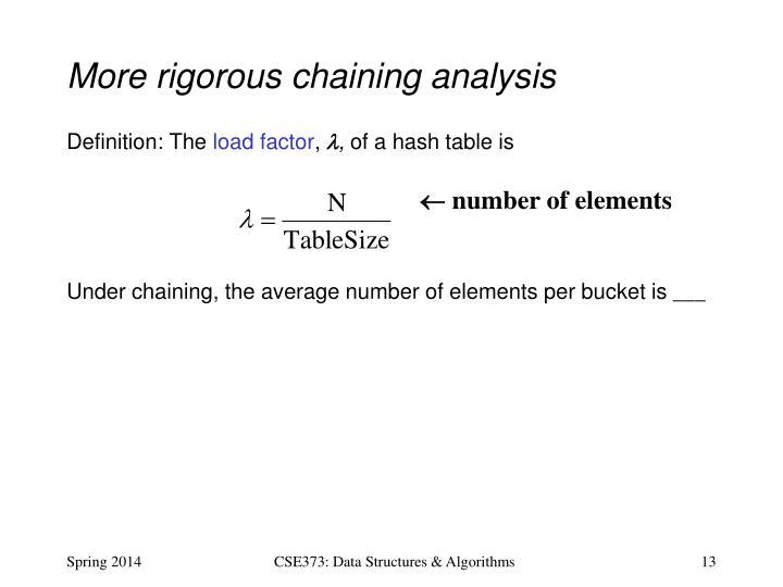 More rigorous chaining analysis