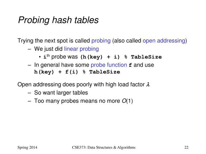 Probing hash