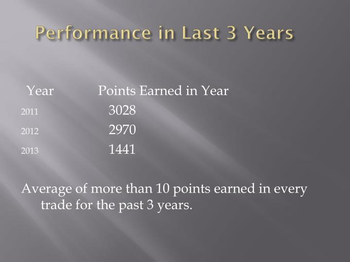 Performance in Last 3 Years