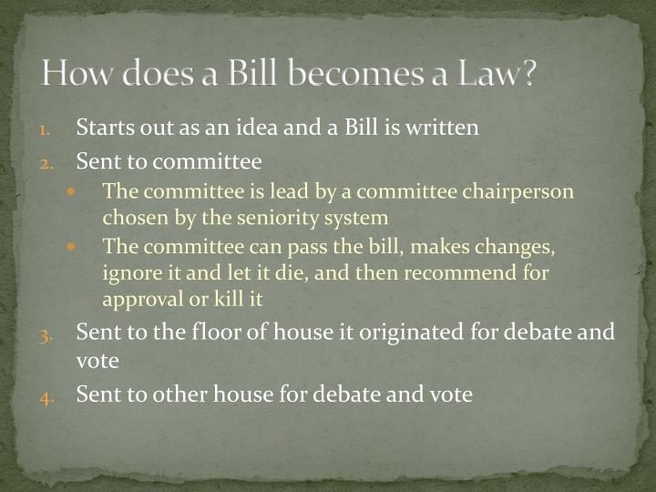 How does a Bill becomes a Law?