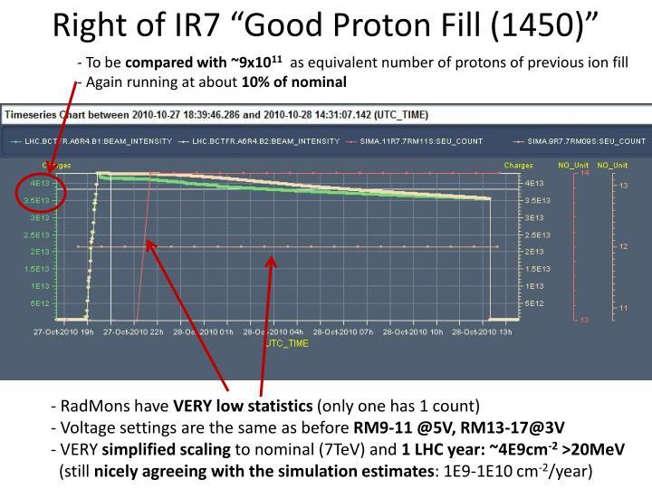 "Right of IR7 ""Good Proton Fill (1450)"""