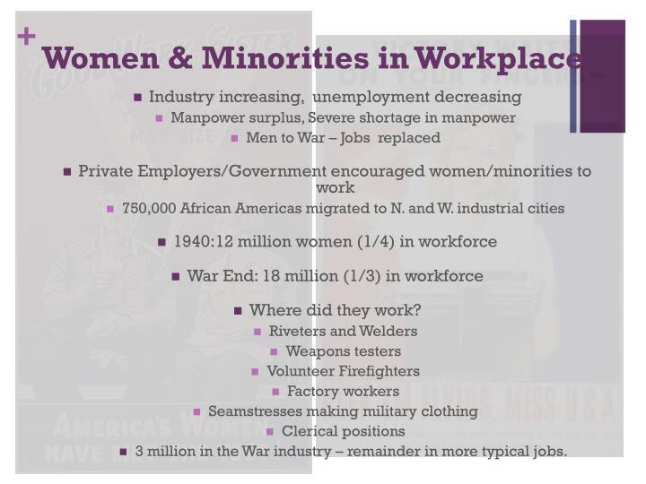 Women & Minorities in Workplace