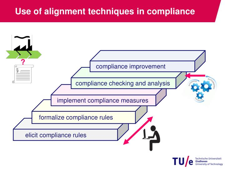Use of alignment techniques in compliance