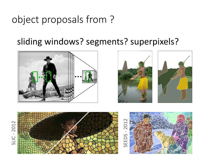 object proposals from ?