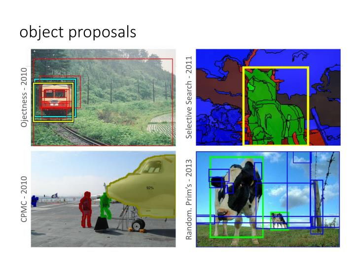 object proposals