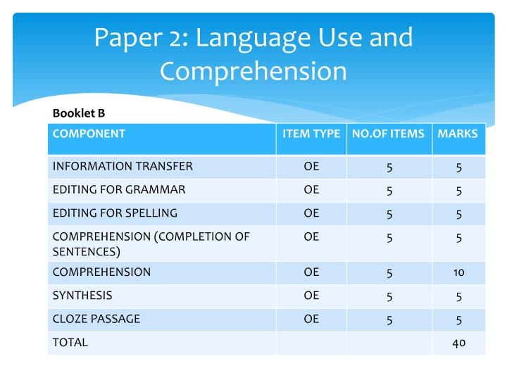 Paper 2: Language Use and Comprehension