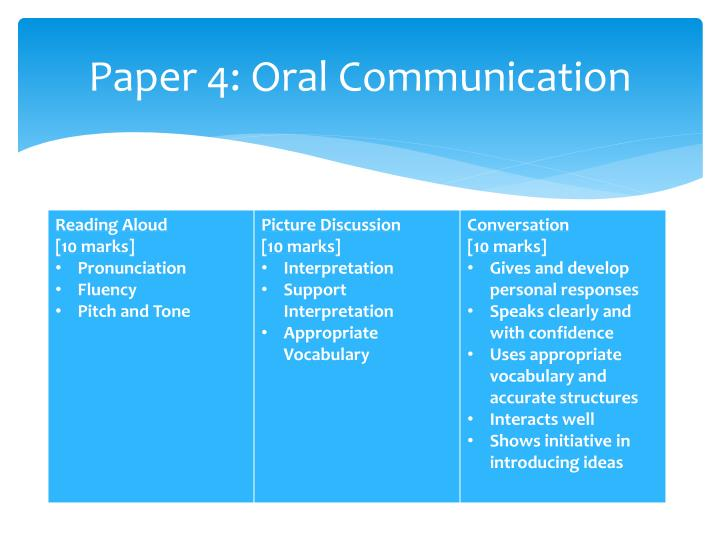 Paper 4: Oral Communication