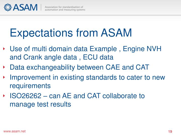 Expectations from ASAM