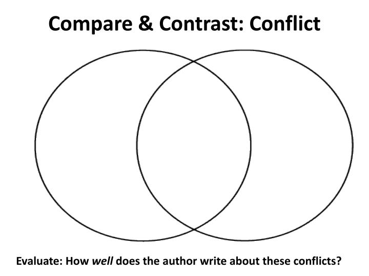 Compare & Contrast: Conflict