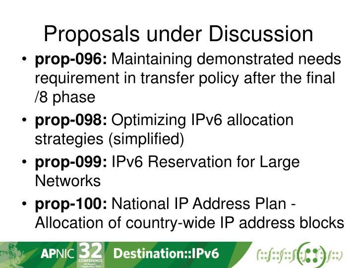 Proposals under Discussion