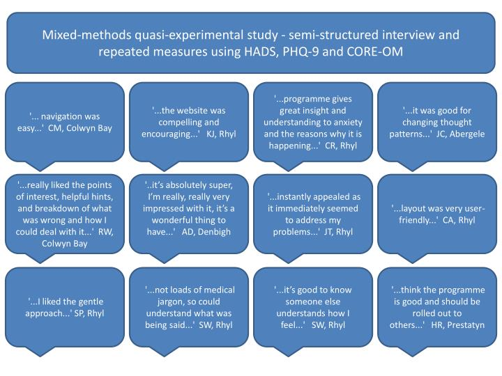 Mixed-methods quasi-experimental study - semi-structured interview and repeated measures using HADS, PHQ-9 and CORE-OM