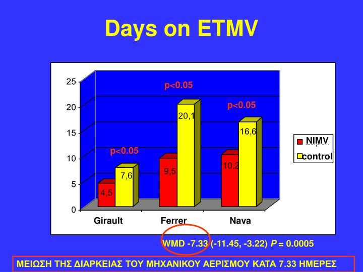 Days on ETMV