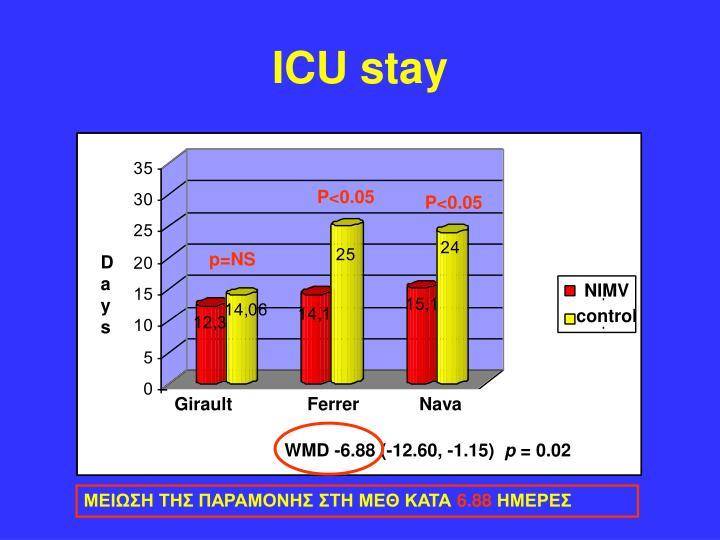 ICU stay