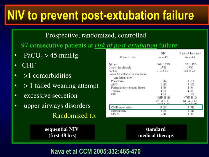NIV to prevent post-extubation failure