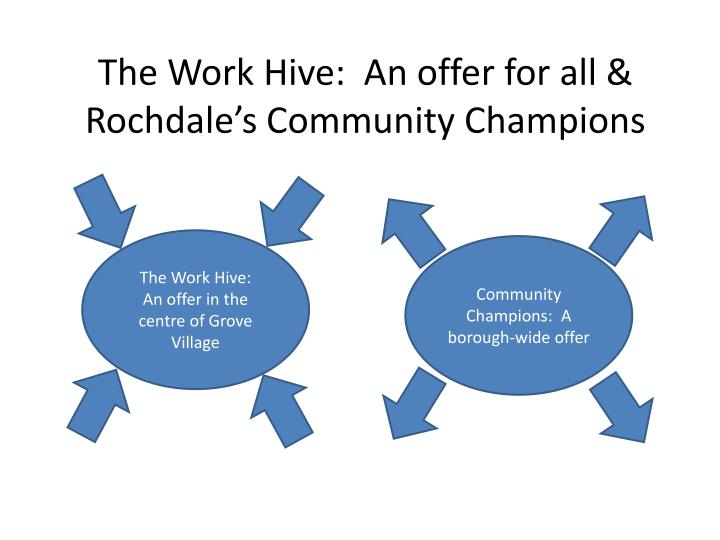The work hive an offer for all rochdale s community champions