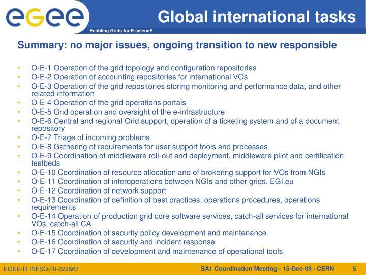 Global international tasks