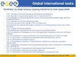 global international tasks