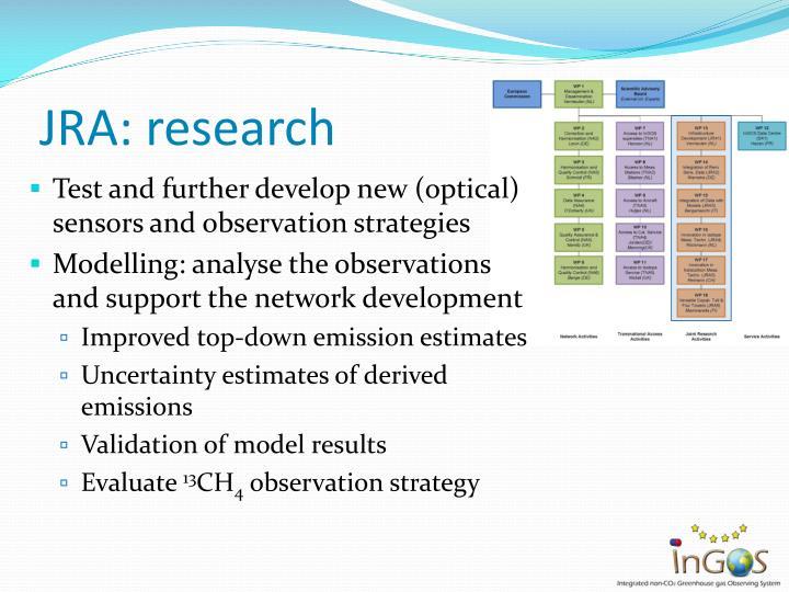 JRA: research