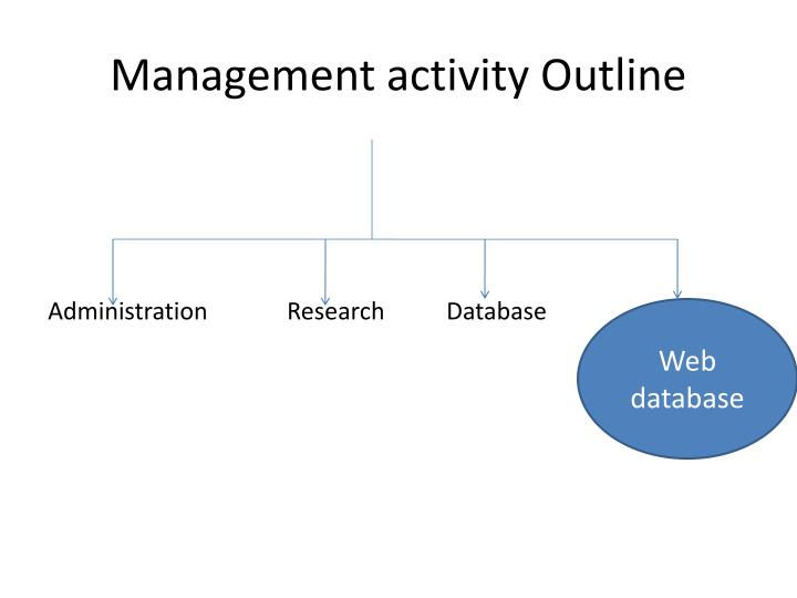 Management activity Outline