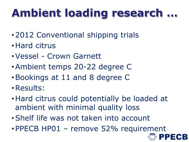 Ambient loading research