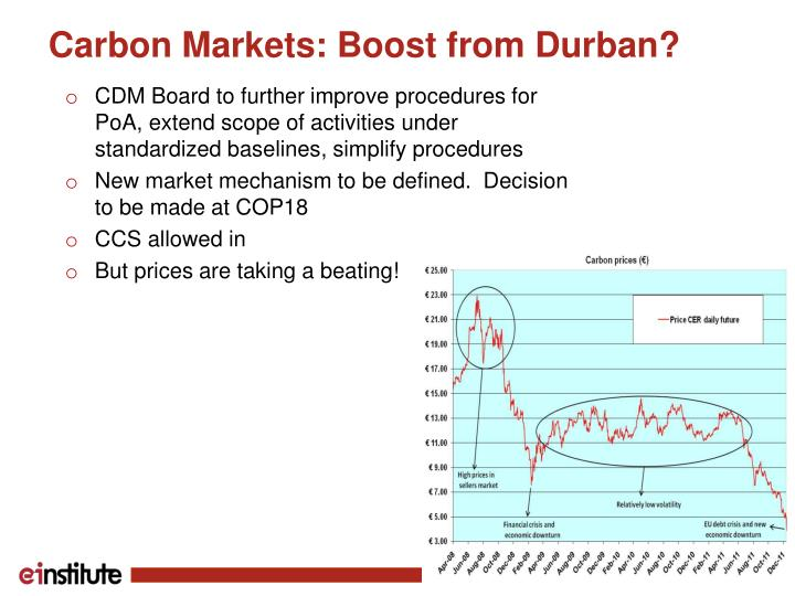 Carbon Markets: Boost from Durban?