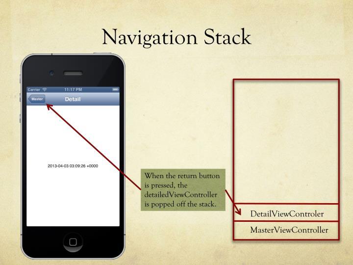 Navigation Stack