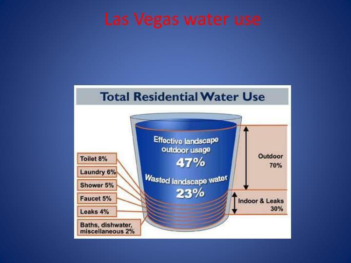 Las Vegas water use