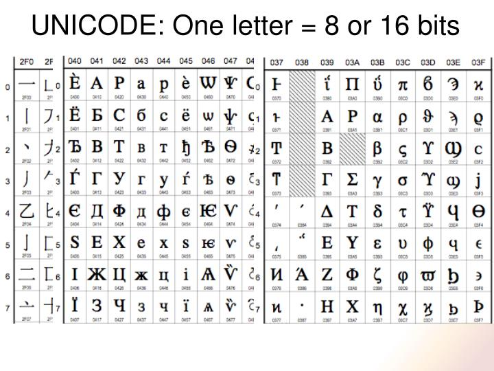 UNICODE: One letter = 8 or 16 bits
