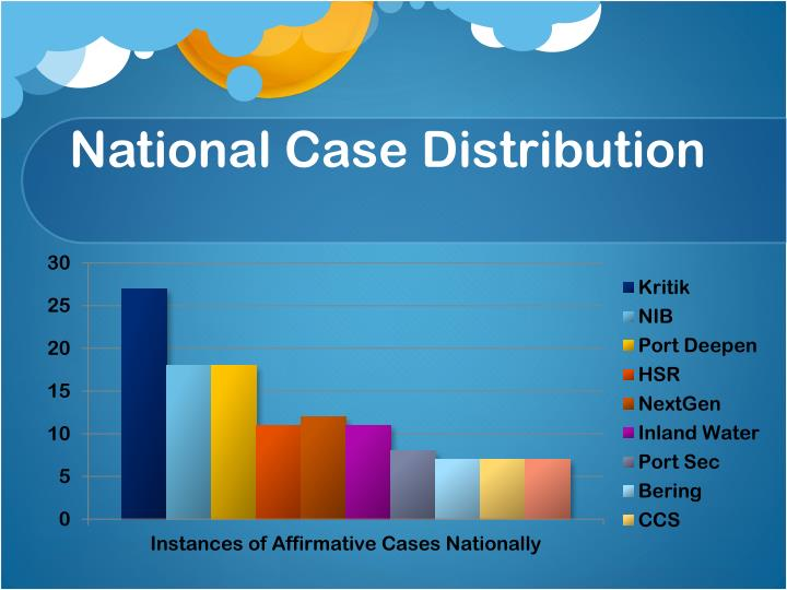 National case distribution
