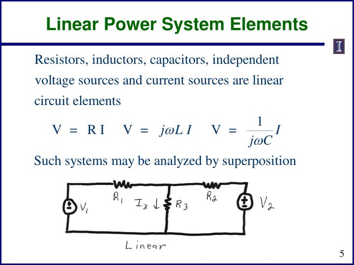 Linear Power System Elements
