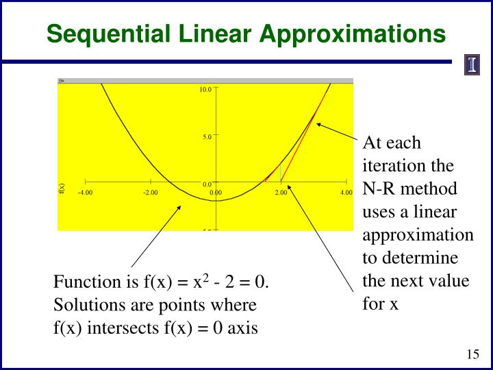 Sequential Linear Approximations