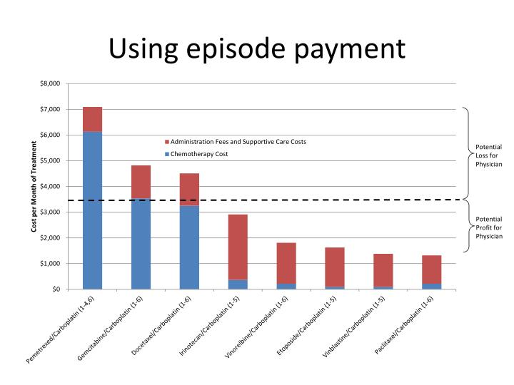 Using episode payment