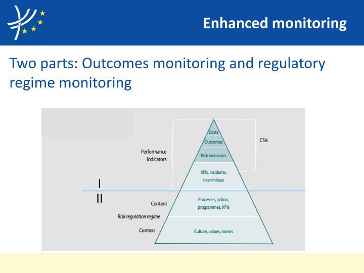 Enhanced monitoring