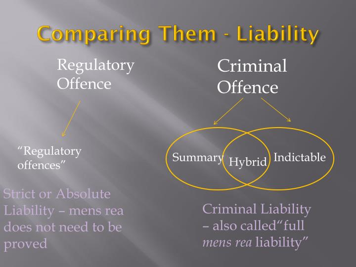 Comparing Them - Liability