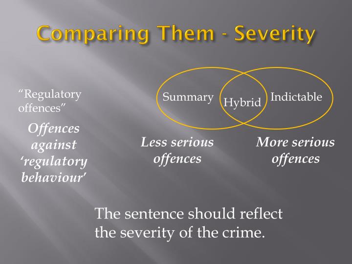 Comparing Them - Severity