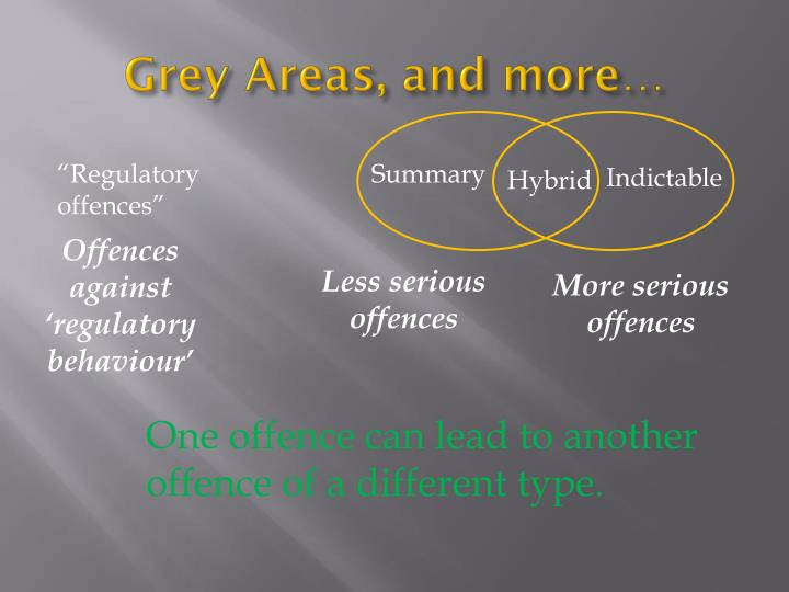 Grey Areas, and more…