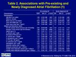 table 2 associations with pre existing and newly diagnosed atrial fibrillation 1