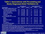table 2 associations with pre existing and newly diagnosed atrial fibrillation 3