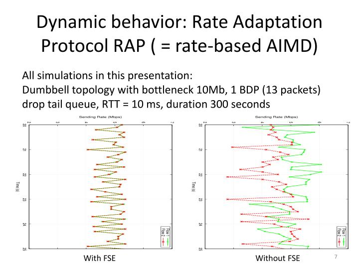 Dynamic behavior: Rate Adaptation Protocol RAP ( = rate-based AIMD)