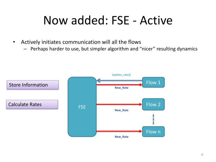 Now added: FSE - Active