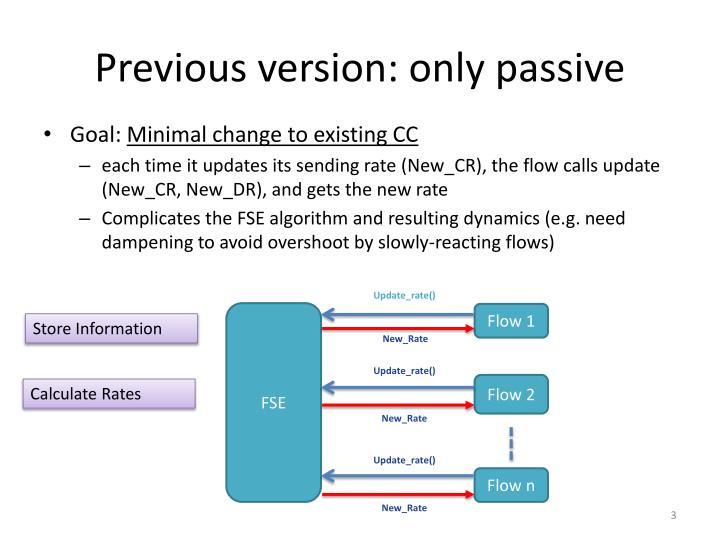 Previous version only passive