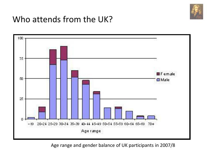 Who attends from the UK?