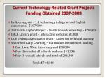 current technology related grant projects funding obtained 2007 2009