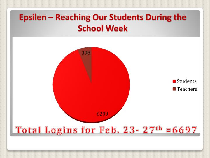 Epsilen – Reaching Our Students During the School Week
