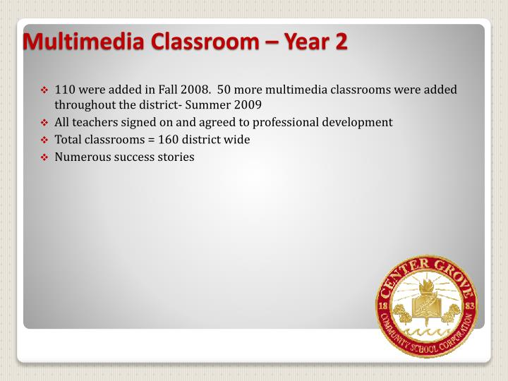 110 were added in Fall 2008.  50 more multimedia classrooms were added throughout the district- Summer 2009