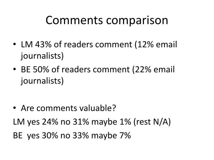 Comments comparison